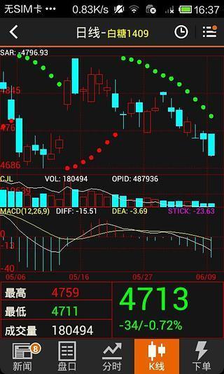文华财经随身行软件 v5.7.3 龙8国际娱乐long8.cc 3