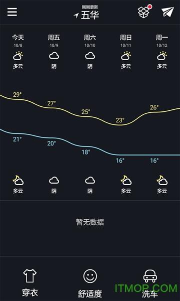 美丽天气客户端 v8.0.3.0 安卓版4