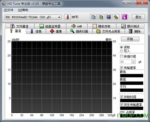 HD Tune  Pro(Ӳ�̼��������) v5.0 �ٷ��� 0