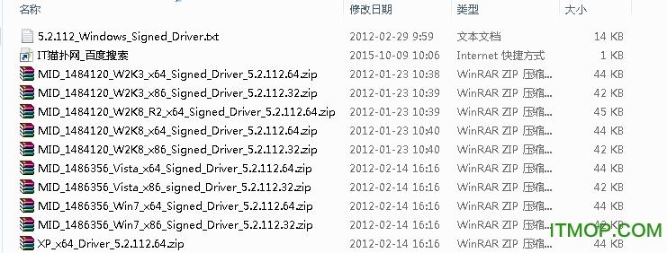 ibm x3650 m3 raid驱动程序 免费版 0