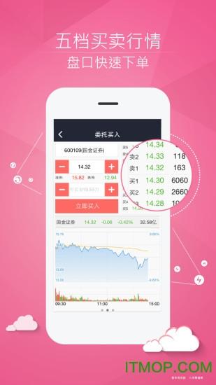 国金证券佣金宝ios版 v5.03.004 官网iphone版 0