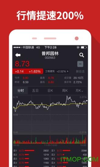 华泰证券涨乐财富通pc版 v7.0.6 官方版 3