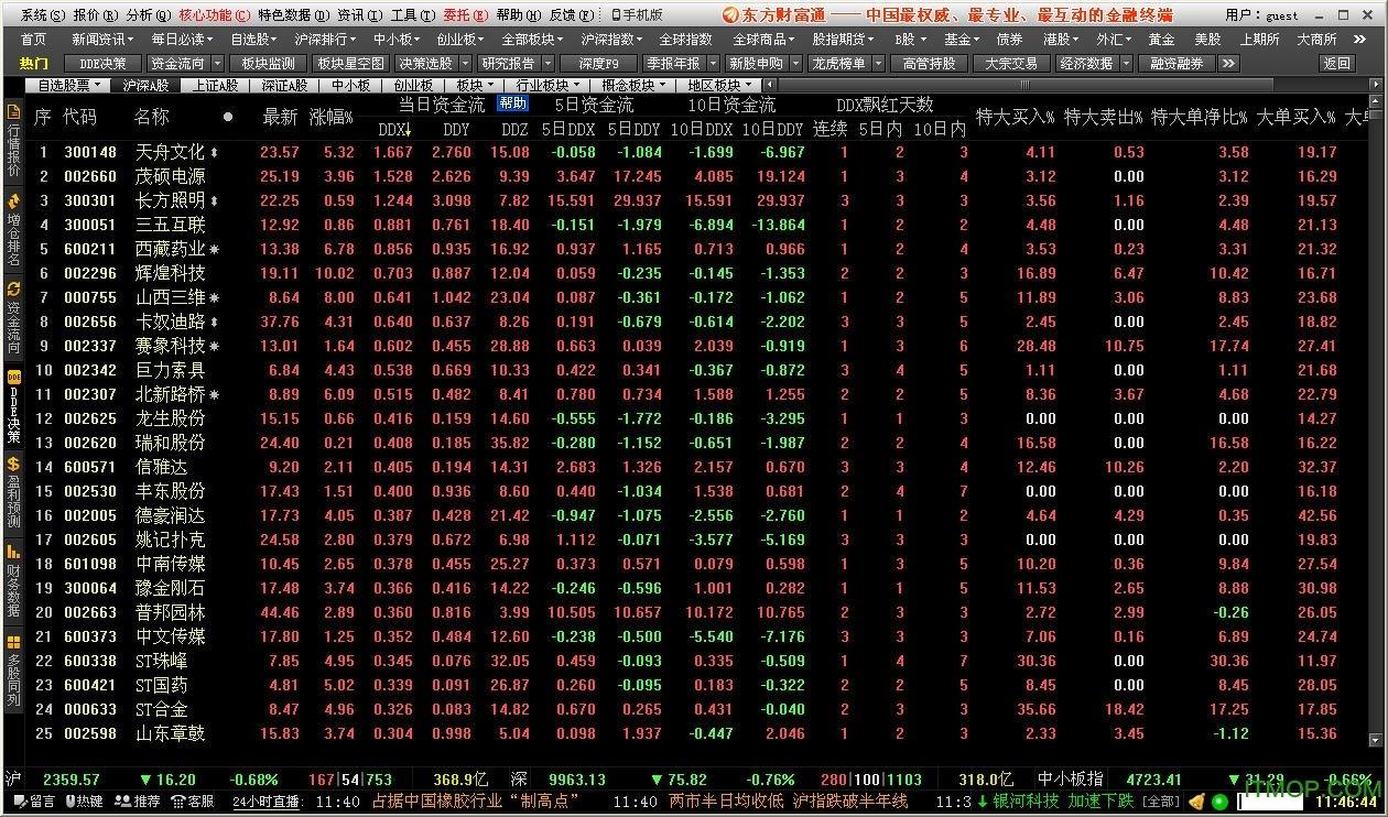 东方财富通免费炒股软件 v8.9.3 官方版 0
