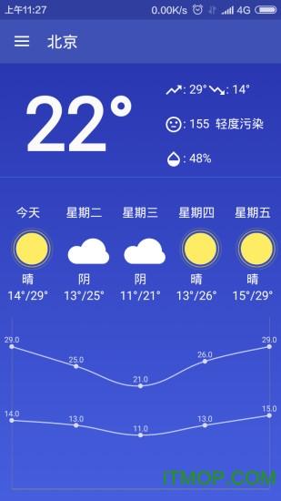 简易天气 v1.0 安卓版1