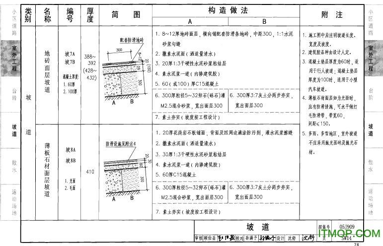 05j909/07g120工程做法图集 pdf高清版 2