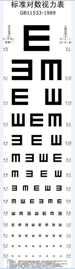 5米标准视力表大图.itmop.com