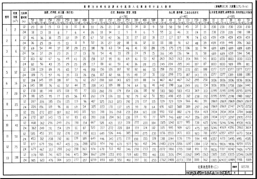 02s702砖砌化粪池标准图集