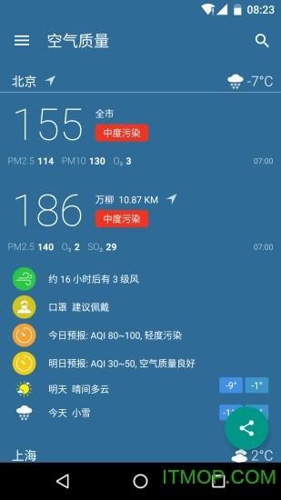 全国空气质量指数 v3.2.1 安卓版0