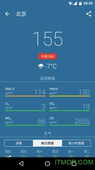 全国空气质量指数 v3.2.1 安卓版2