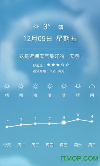 懂你天气 v1.0.25 安卓版3