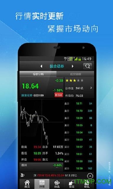 全能行证券交易终端IOS v2.4.0 iphone版 1