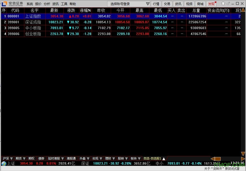 安信证券安翼金融终端 v7.07.01 龙8国际娱乐long8.cc 0