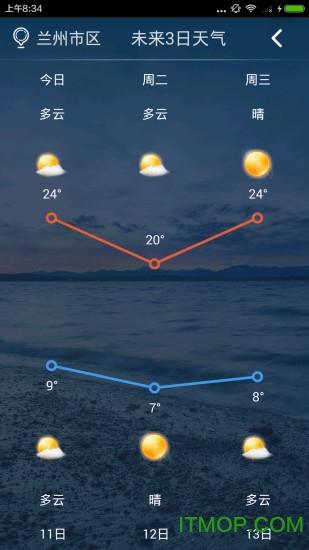 兰州天气 v1.0.2 安卓版0
