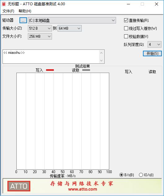 ATTO磁盘基准测试 v4.0.0 绿色免费版 0