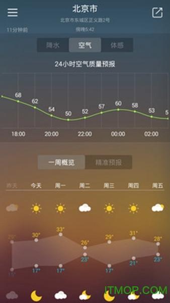 天气预报查询手机客户端 v2.8 官网安卓版1