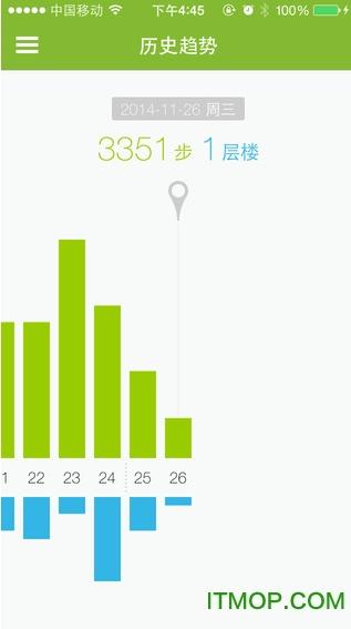 麦步运动手机版 v2.9 安卓版 0