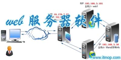 web服务器有哪些?web服务器软件下载_个人web服务器软件