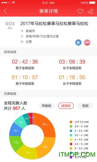 中国马拉松 v1.3.0 安卓版 1