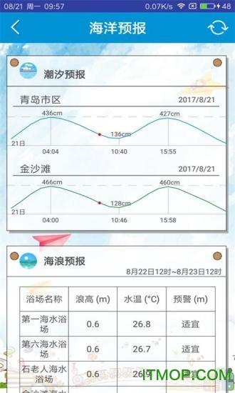 青岛海洋预报网 v1.1.0 安卓版2