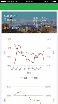 兴农气象 v1.2.1 安卓版1