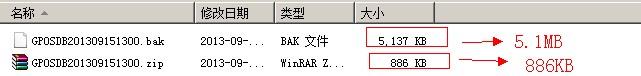 sqlbackupandftp 中文版