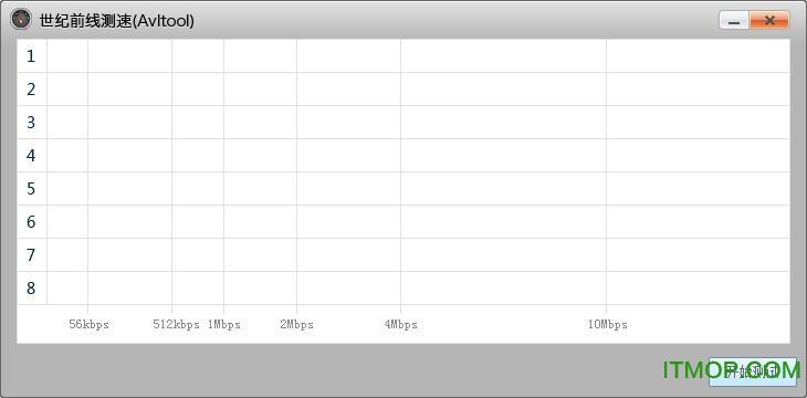 世纪前线测速(Avltool网速测试) v3.00 绿色版 0