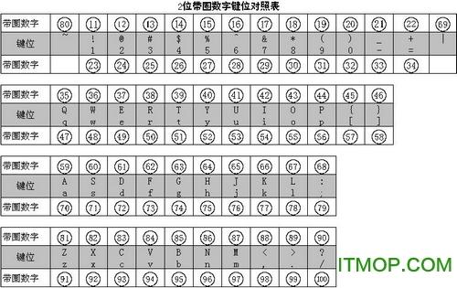 endylau.ttf字体 官方版 0