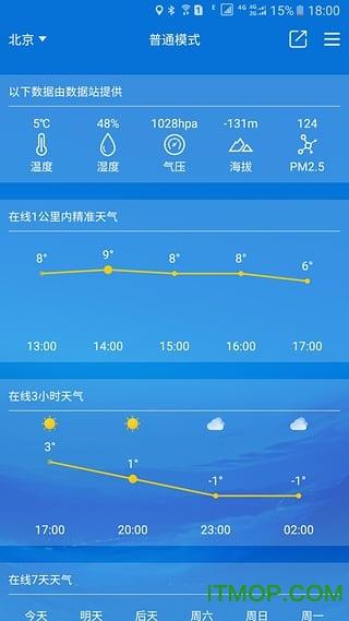 嗨天气手机版 v1.0.4 安卓版0