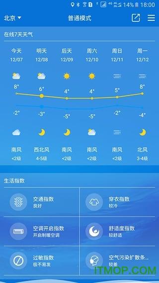 嗨天气手机版 v1.0.4 安卓版3