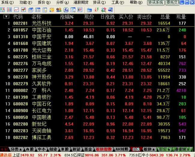 通信达股票助手软件 v6.11 官方中文版 0