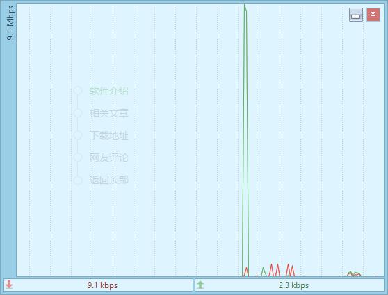 DU Meter(�W�j流量�O�器) v7.30 官方中文版 0