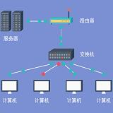 主流IT网络设备厂商拓扑设计图标库全套