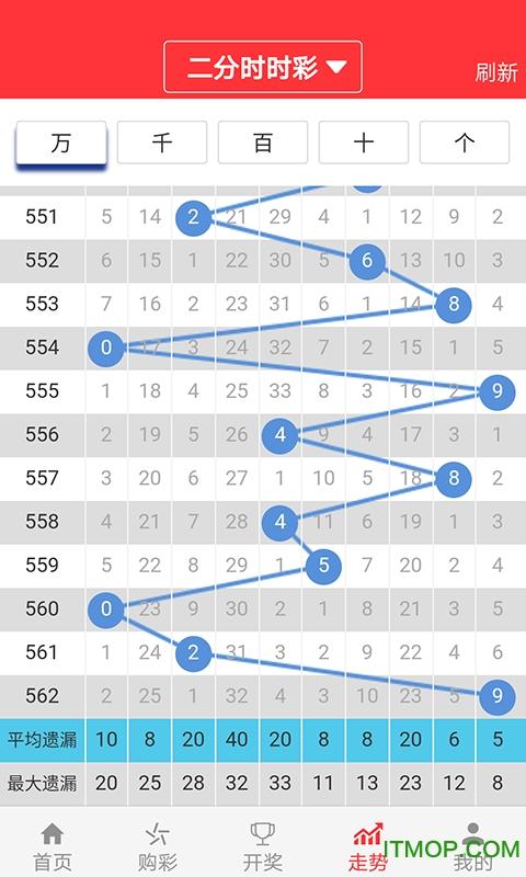 306彩票 v1.0.3 官网安卓版2