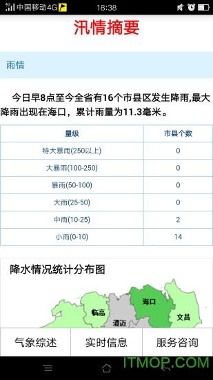 海南防台风 v1.5 安卓版0