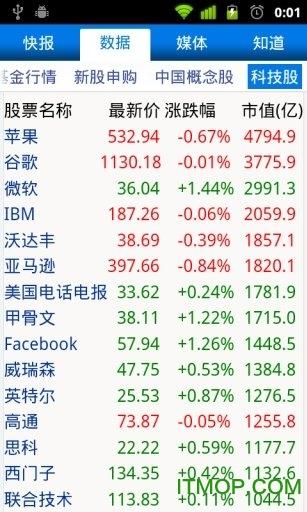 财经快报最新版 v1.6 安卓版 1