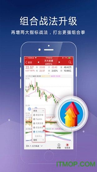 钱龙iOS最新版