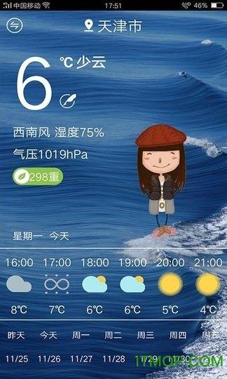 知晓天气 v2.2.0 安卓版1