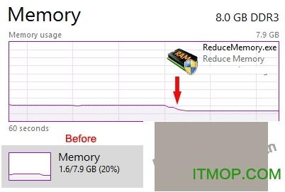 Reduce Memory(�却嬲�理工具) v1.5 �G色版 0