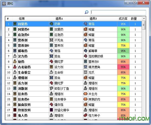 怪物猎人XX数据库(Pings MHXX Dex) v1.2 免费版 0