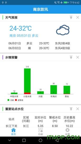 南京防汛app