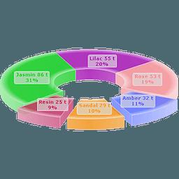数据图表制作app