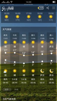 手机天气通手机版 v5.98 安卓版2