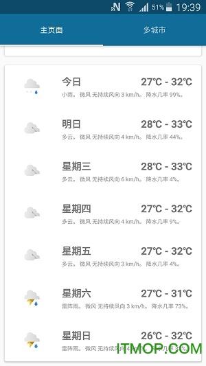 天气伴侣app v2.5.2 安卓版1