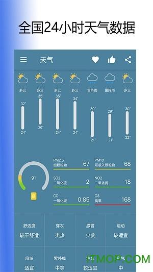 天天看天气软件 v1.6 安卓版0