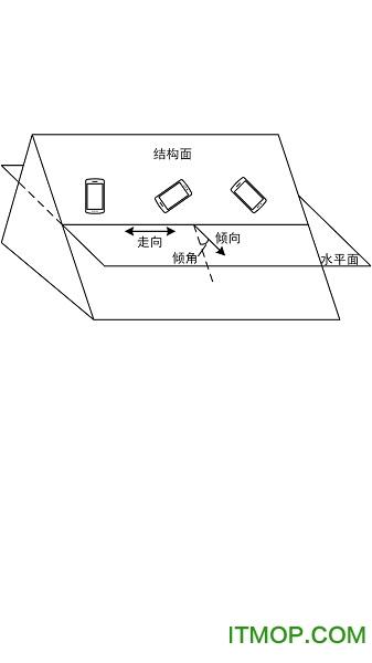三维地质罗盘仪 v1.0.1 安卓版 4