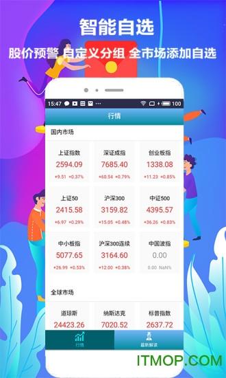 盈汇期货 v1.4 官方安卓版 2