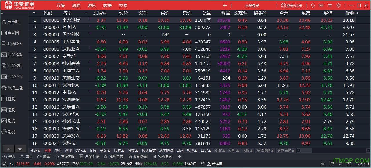 华泰证券网上交易系统高级版 v8.13 官方版 0