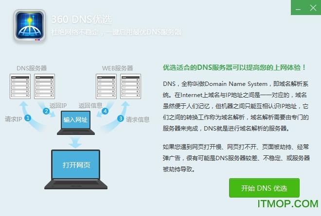 360dns优选工具绿色版 v5.0.0.1 独立版 0