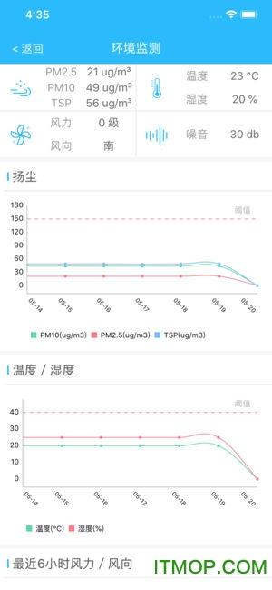 惠工友项目版手机版 v1.13.61 安卓版 5
