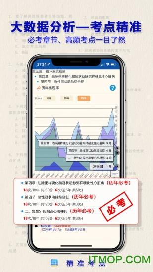 2019执业医师真题 v2.1.4 安卓版 2
